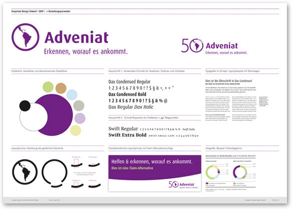 ADVENIAT CD-Parameter